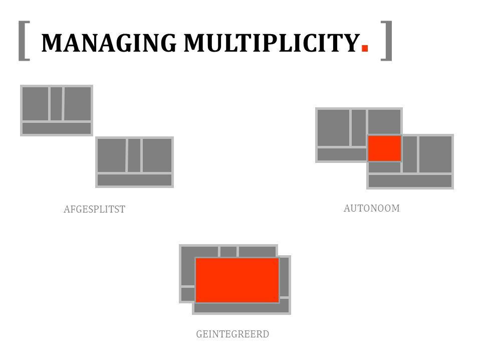 [ MANAGING MULTIPLICITY. ]